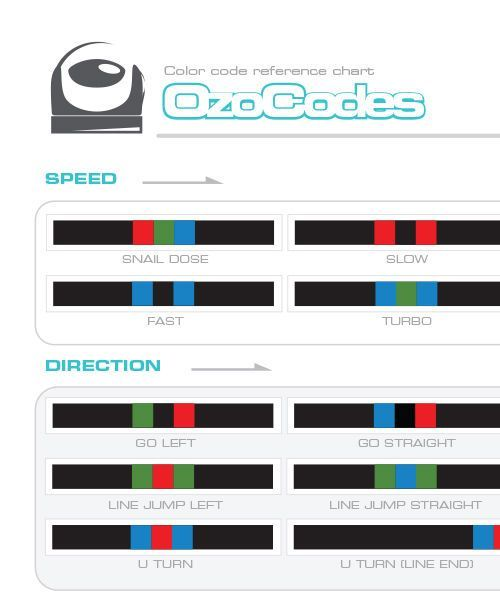 ozobot evo color codes