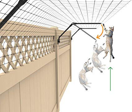 Purrfect Fence Existing Fence Conversion