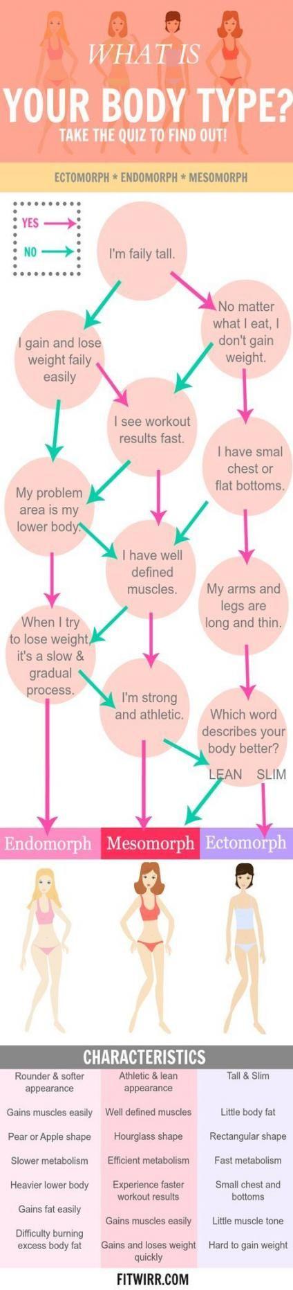 33 Trendy fitness motivation female tips #motivation #fitness