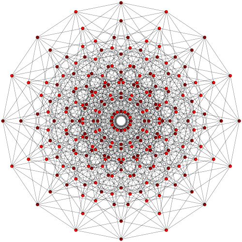 Symmetrical Central Graph Of The 8 Dimensional Cube Octeract And Hasse Diagram Of An 8 Element Sets Power Set With Images Sacred Geometry Geometry Pattern Fractal Art