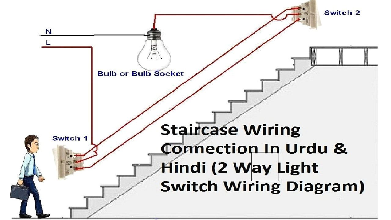 Simple Wire Diagram For 3 Way Switch Video On How To A Three Within Wiring Light Switch Wiring Installing A Light Switch 3 Way Switch Wiring