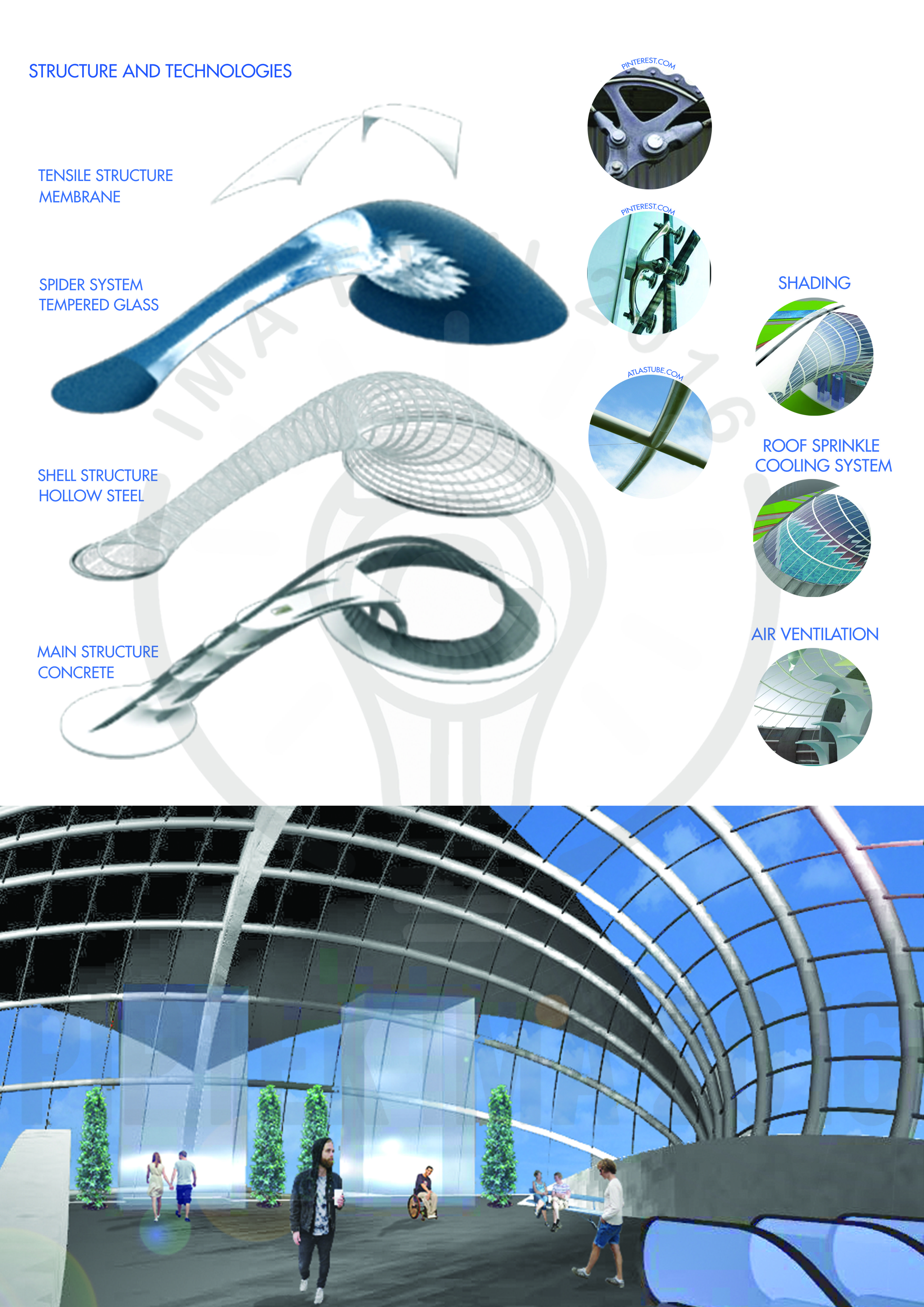Thamrin Aquatic Center 4 4 Prisca Winata Arsitektur 2013 Concept Architecture Green Architecture Architecture Sketch