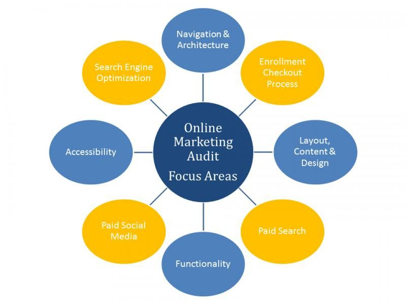 Affiliate Management Agency