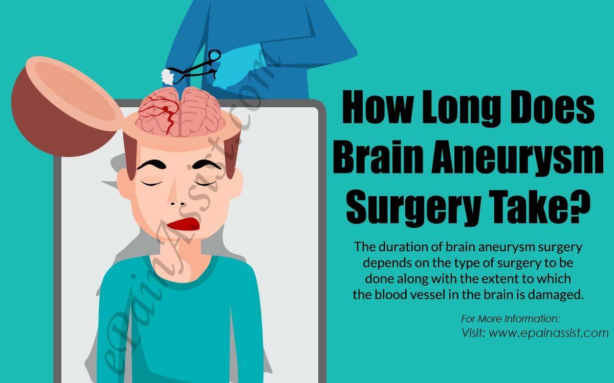 How long does brain aneurysm surgery take brain