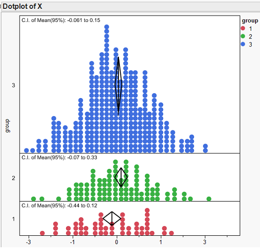Want To Make A Statistical Dot Plot This AddIn Can Help Http