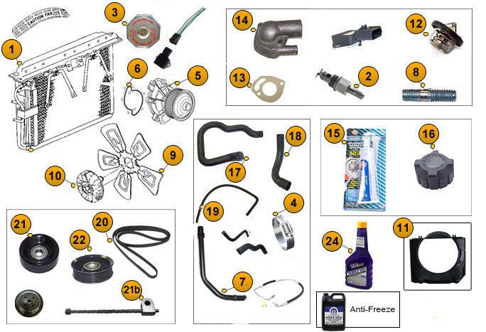Cooling System Parts - Radiator, Water Pump, Fan, Radiator ...