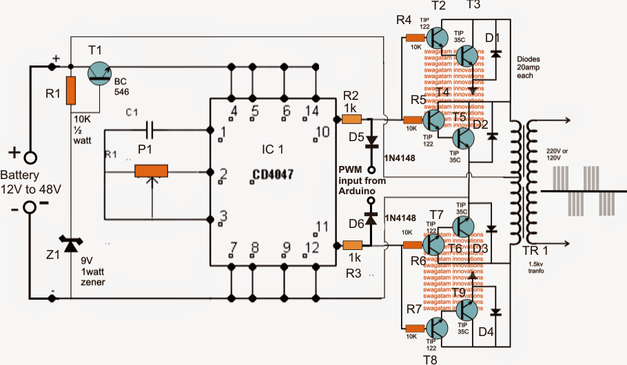 c4189767a0db52faacc83319103d9ee8 the post explains how to build a simple sinewave inverter circuit