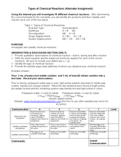 Types of Chemical Reactions Worksheet | worksheet for chemical ...
