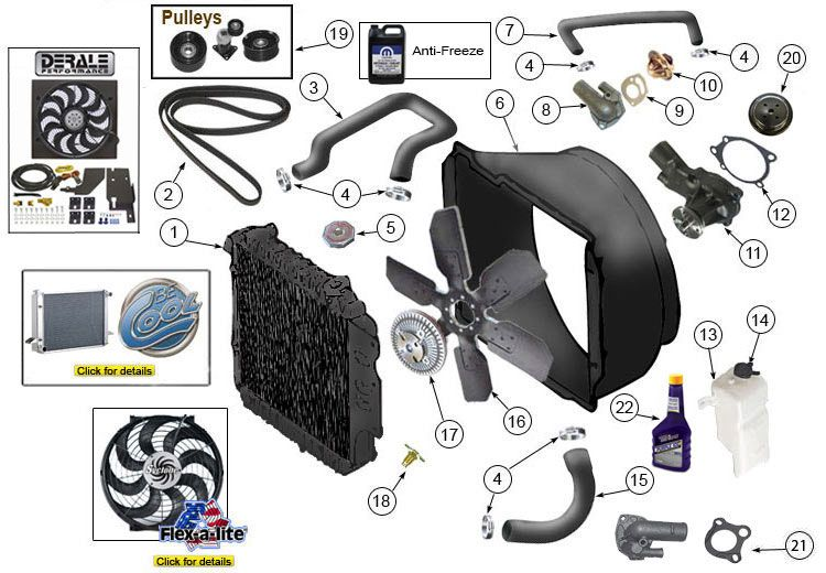 Interactive Diagram Jeep Cooling System Parts Wrangler Yj Jeep Parts Morris 4x4 Center Jeep Jeep Yj Jeep Wrangler