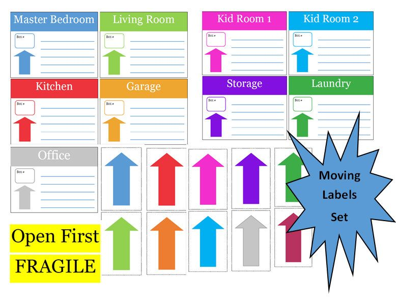 New To Commandcenter On Etsy: Moving Labels Moving Checklist