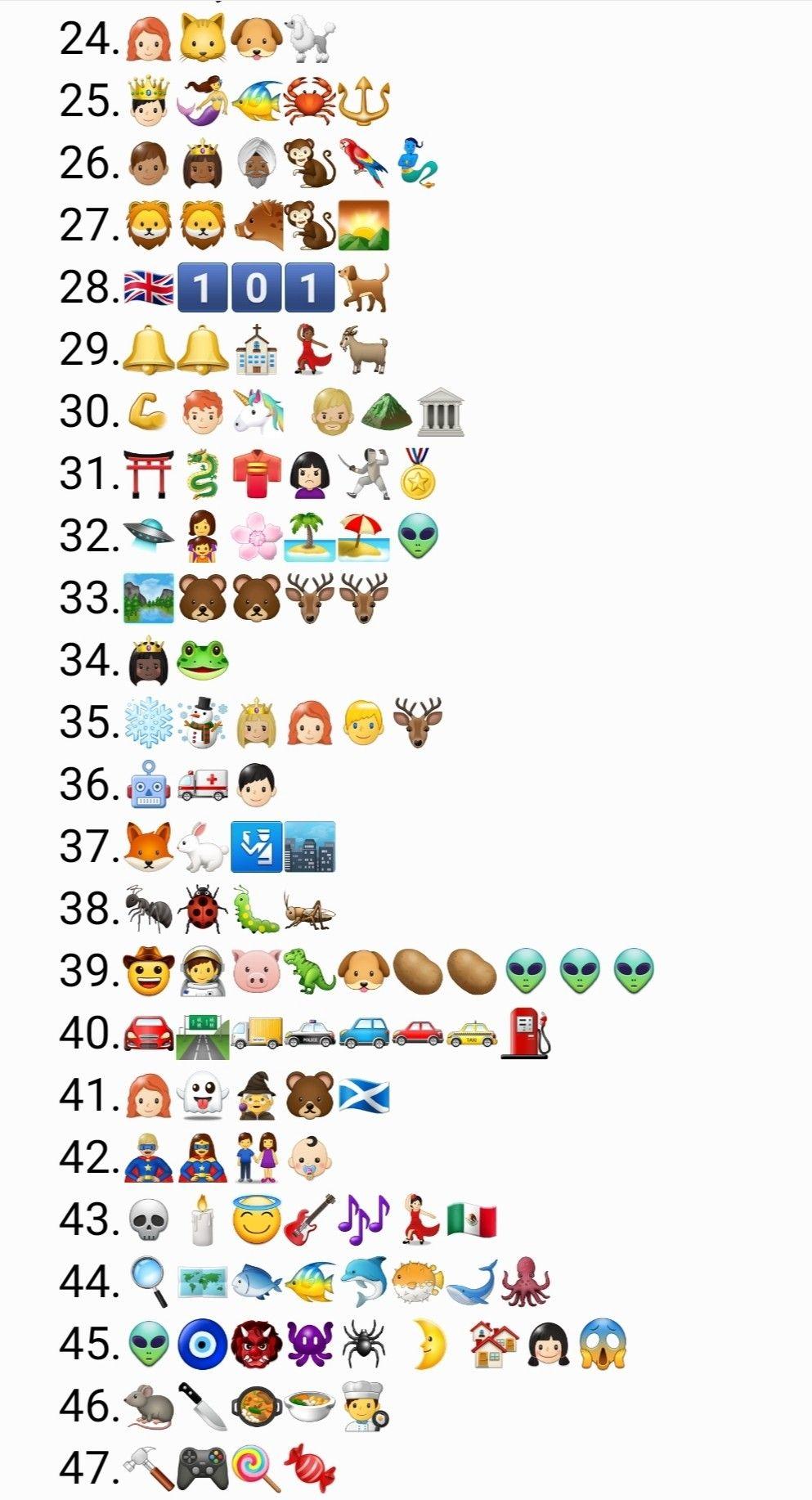 Disney Emoji Quiz part 2 | Emoji quiz, Disney emoji, Guess ...