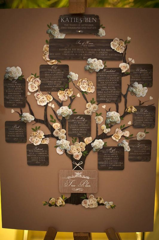 DIY seating chart; perfect for a spring wedding; blossoms, wedding reception decor from Weddingbee Boards