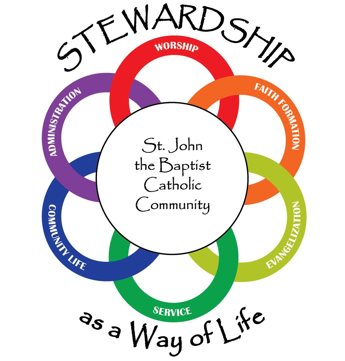 Welcome to St John's Evangelical Lutheran Church, located ...   Church Stewardship