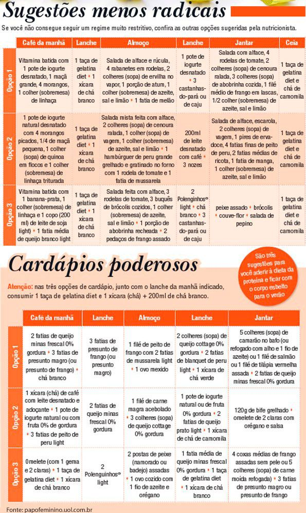 dieta carboidrato proteina e gordura