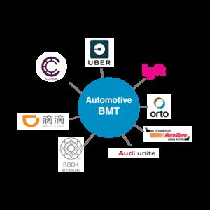 Image Result For Peer To Peer Car Sharing Logo Turn Ride Logo