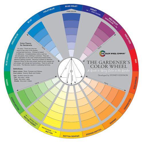 Lee Valley Tools The Gardener S Color Wheel Color 400 x 300