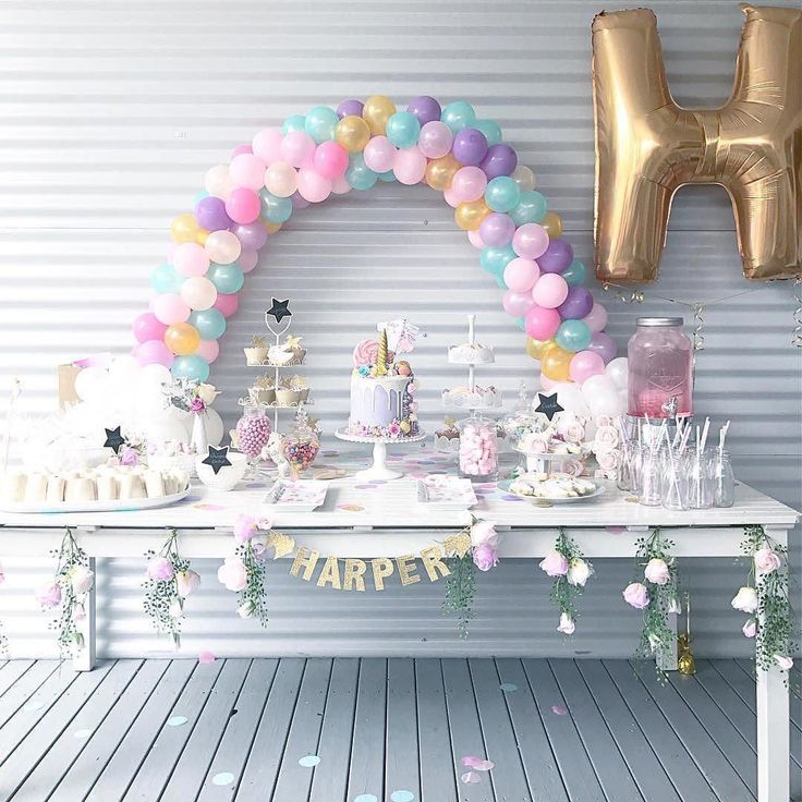 Image Result For Unicorn Themed Candy Tables Unicorn Party Unicorn Birthday Parties Birthday Parties