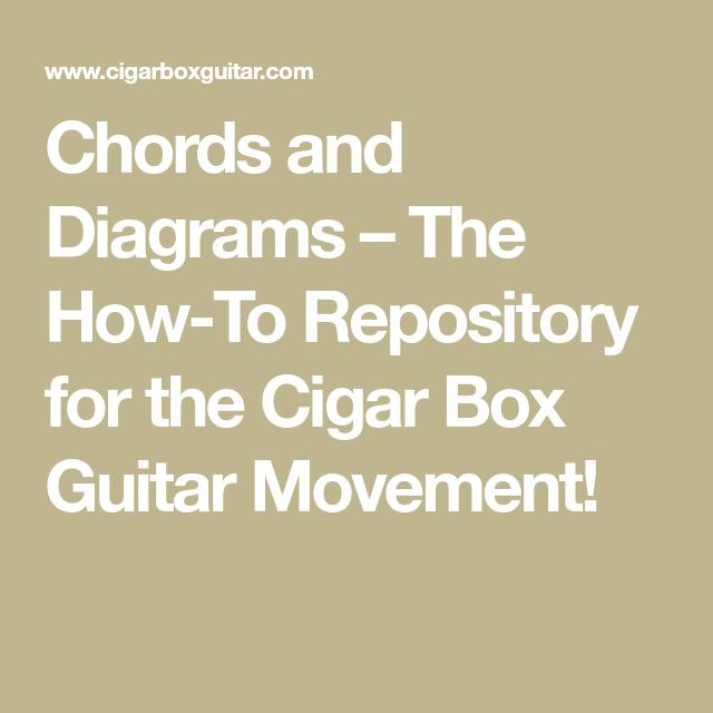 Dorable Cigar Box Guitar Chords Model Basic Guitar Chords For
