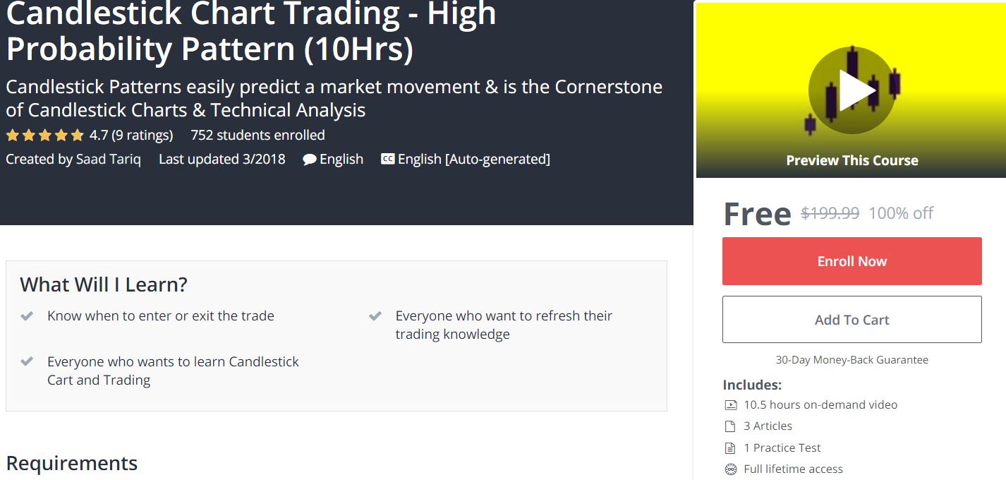 FREE] Candlestick Chart Trading - High Probability Pattern