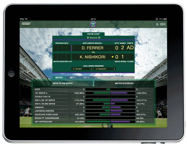 Wimbledon iPad App Launches In Preparation For 2013 Championships (video)