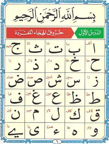 دروس القاعدة النورانية لأطفالنا Lettres De L Alphabet Arabe Alphabet Arabe Lettres Cursives