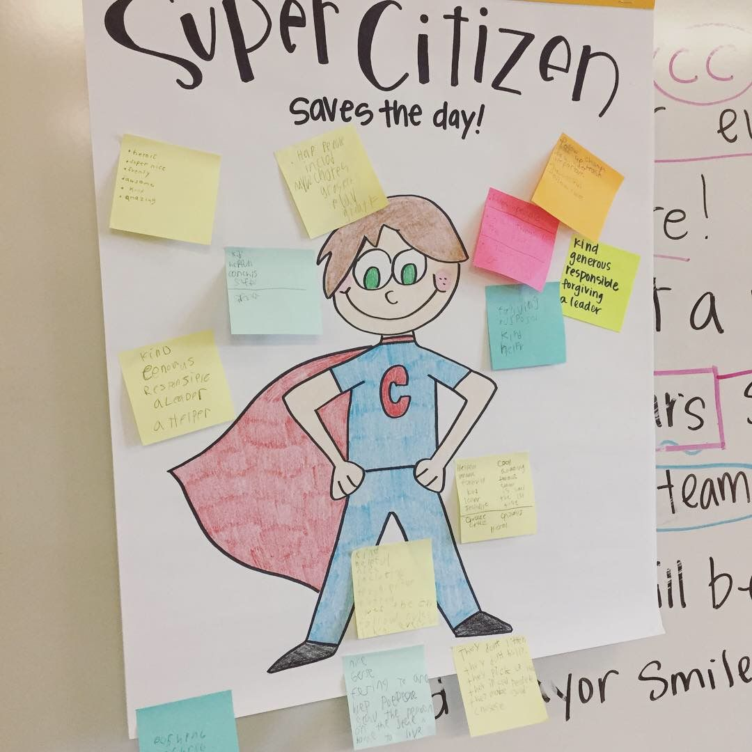 Citizen Anchor Chart