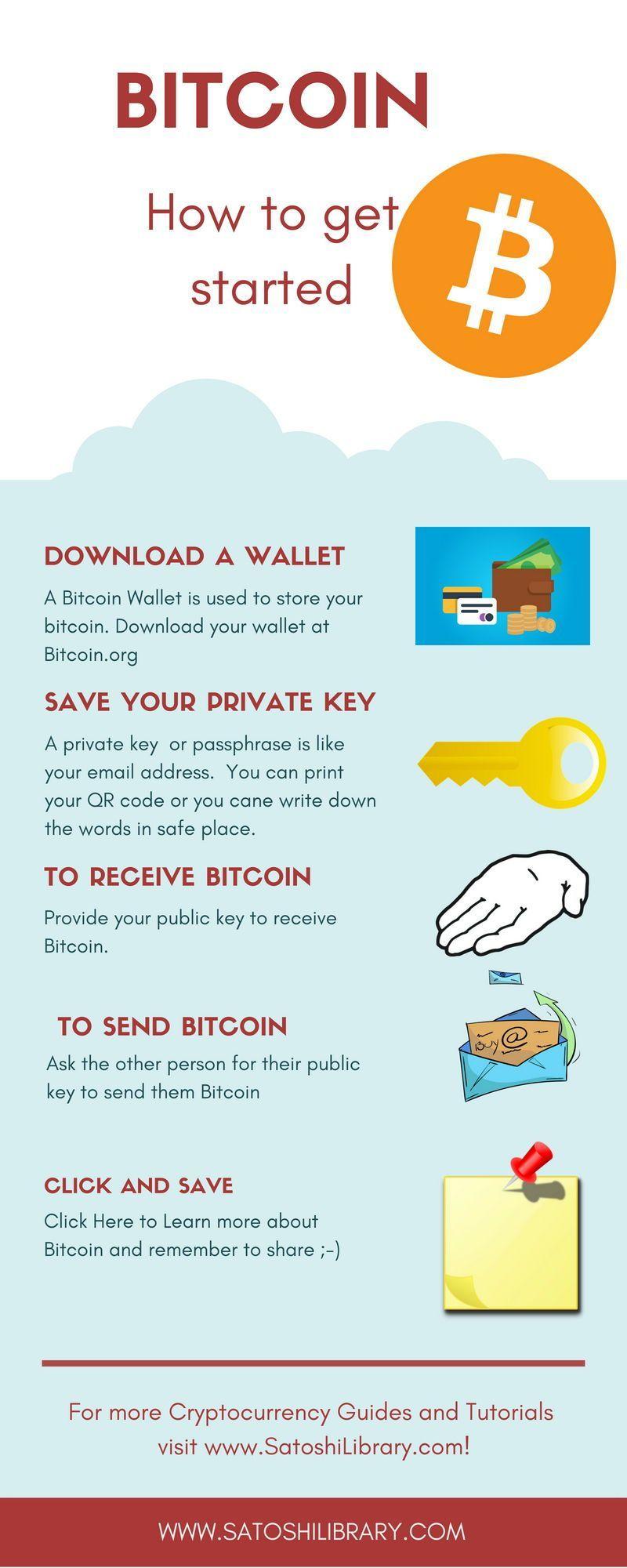 bitcoin cum să începi să câștigi