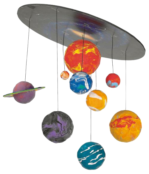Solar System Projects For Kids, Solar