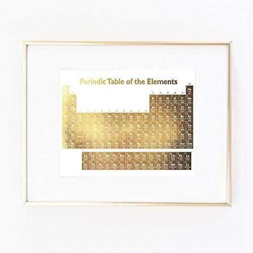 Periodic Table of the Elements Chemistry School Real Gold Foil ...