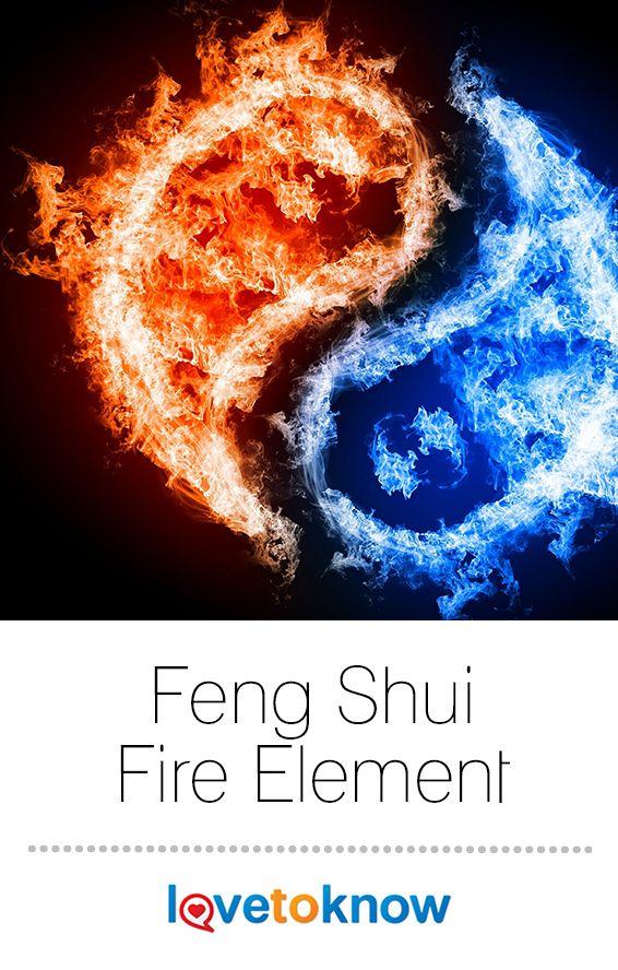 Feng Shui Bagua 2020