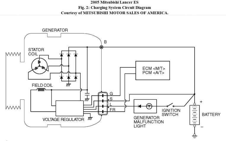 10 mitsubishi car alternator wiring diagram  car
