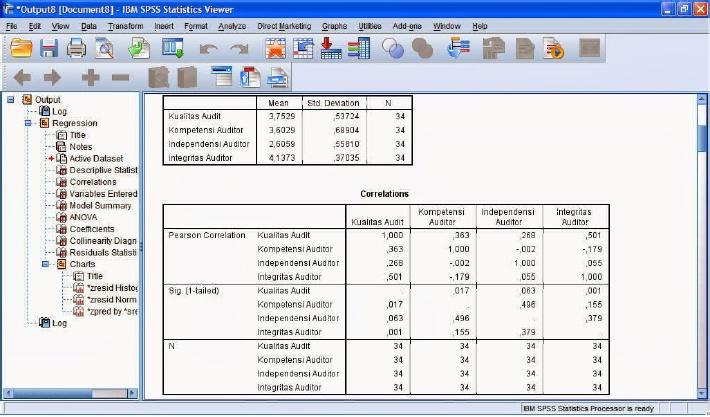 Tutorial Spss Lengkap Dengan Contoh Cara Olah Data Kuesioner Aplikasi Pengikut