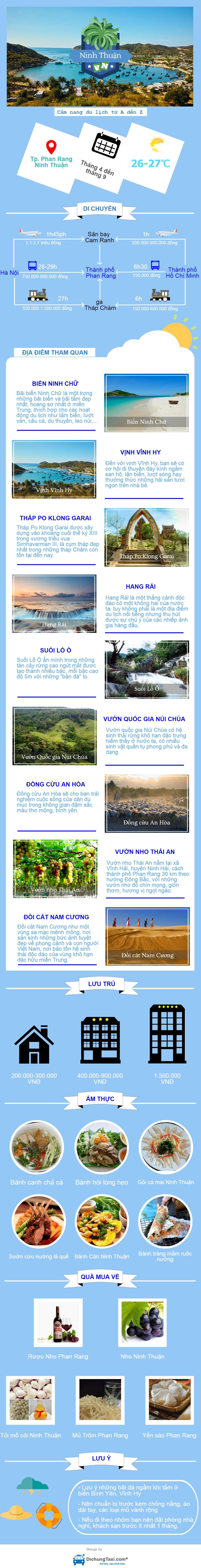 Cẩm nang du lịch Phan Rang Ninh Thuận từ A đến Z
