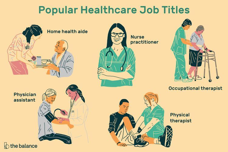 Here Is a Comprehensive List of Healthcare and Medical Job