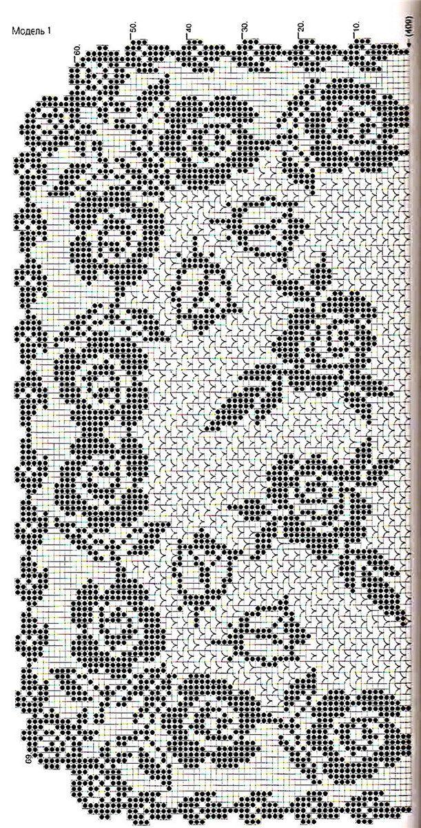 Häkeln & Filethäkeln Decke Rosen / crochet | Häkeln - Filet ...
