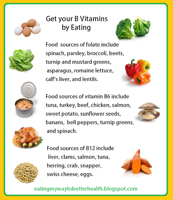 Eating my way to better health vitamin  food chart also charts rh pinterest