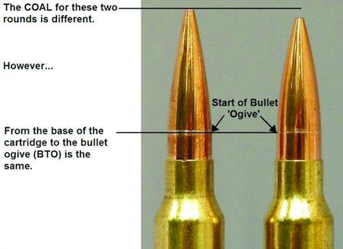 Eldx Bullet Seating Depth Problems Ammunition