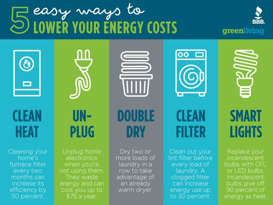 Even the smallest efforts can help you save big on your energy bill ...