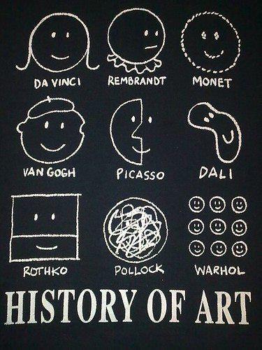 Taidehistoria (taustaa).