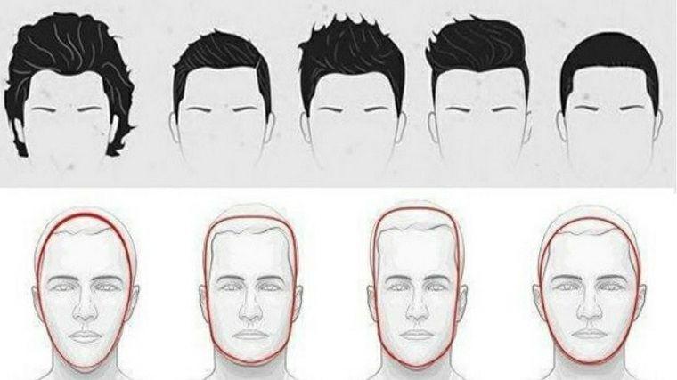 Scegliere taglio di capelli in base al viso