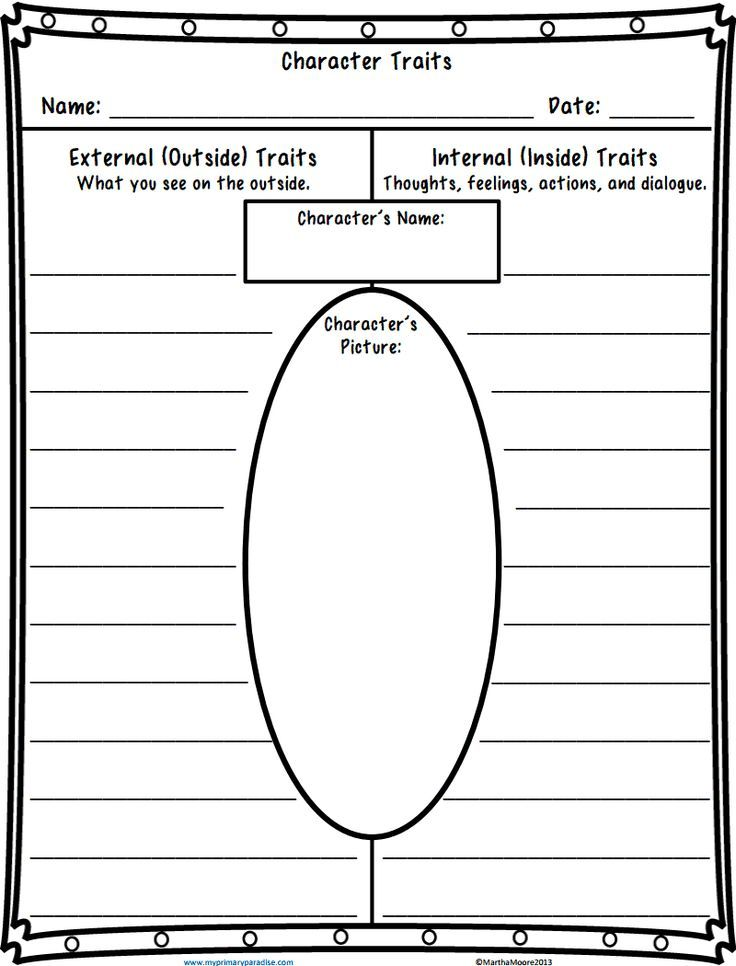 Character Traits Worksheet.pdf | Teaching character traits ...