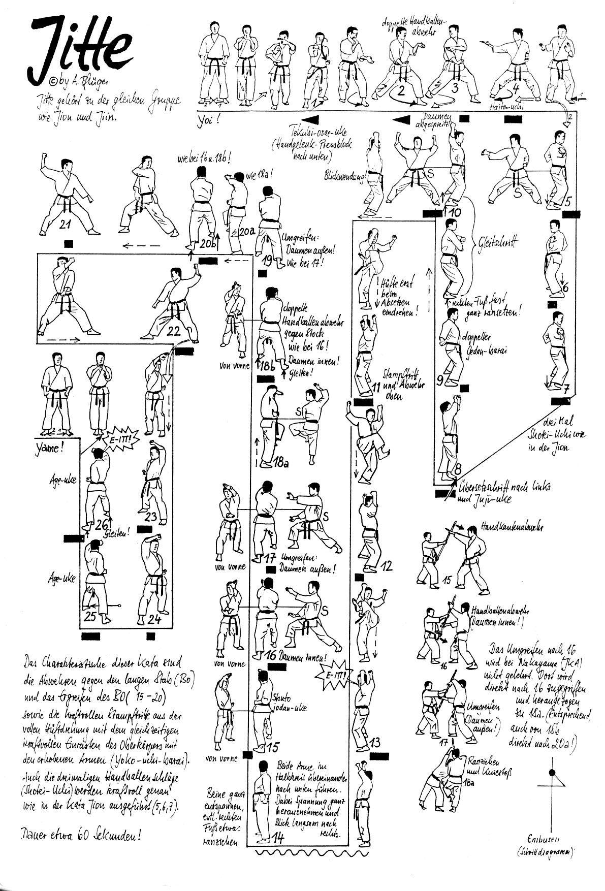 martial arts diagram renault megane wiring pdf jitte shotokan katas pinterest