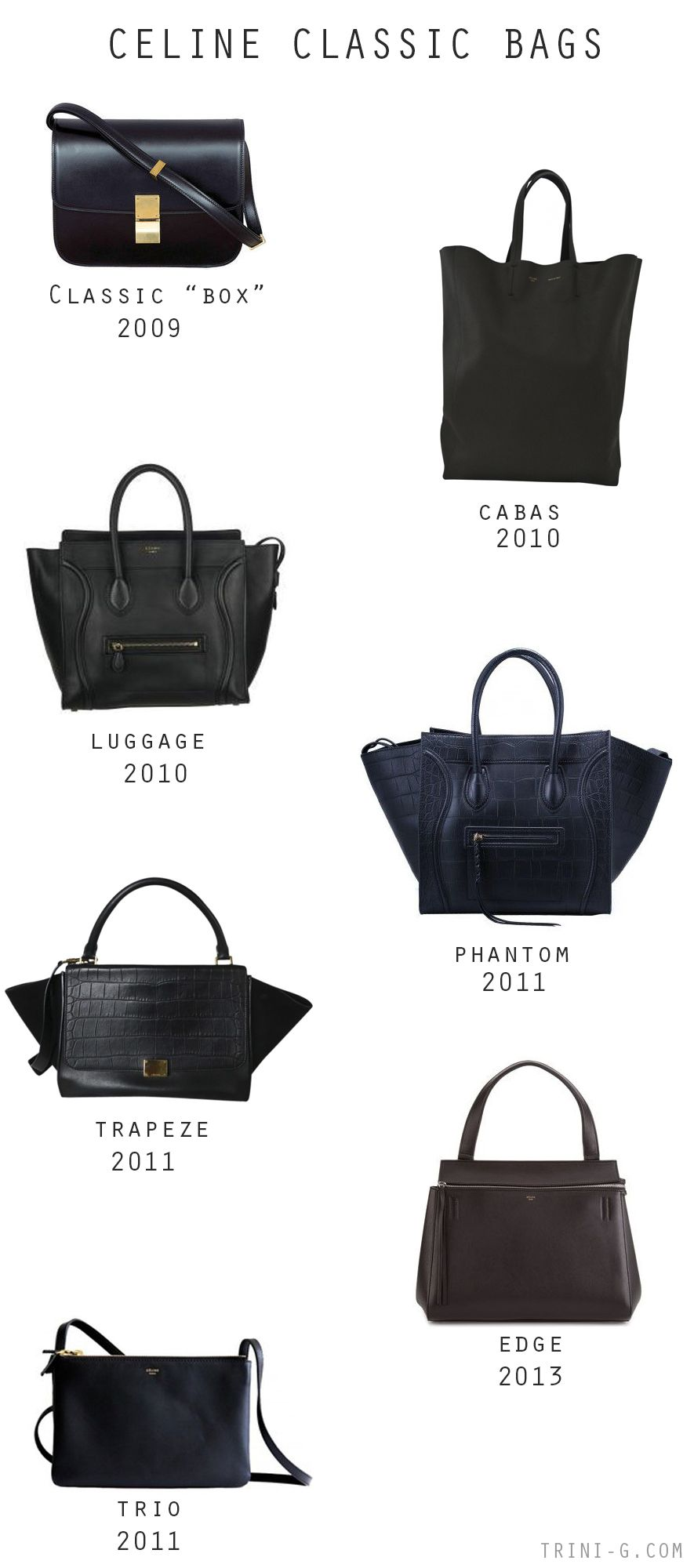 7084d1fb126a Celine classic bags - Luggage