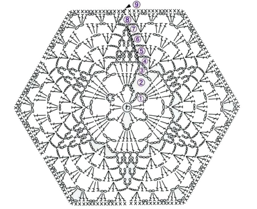Lovely crochet hexagon reblog for your dash today. Thank