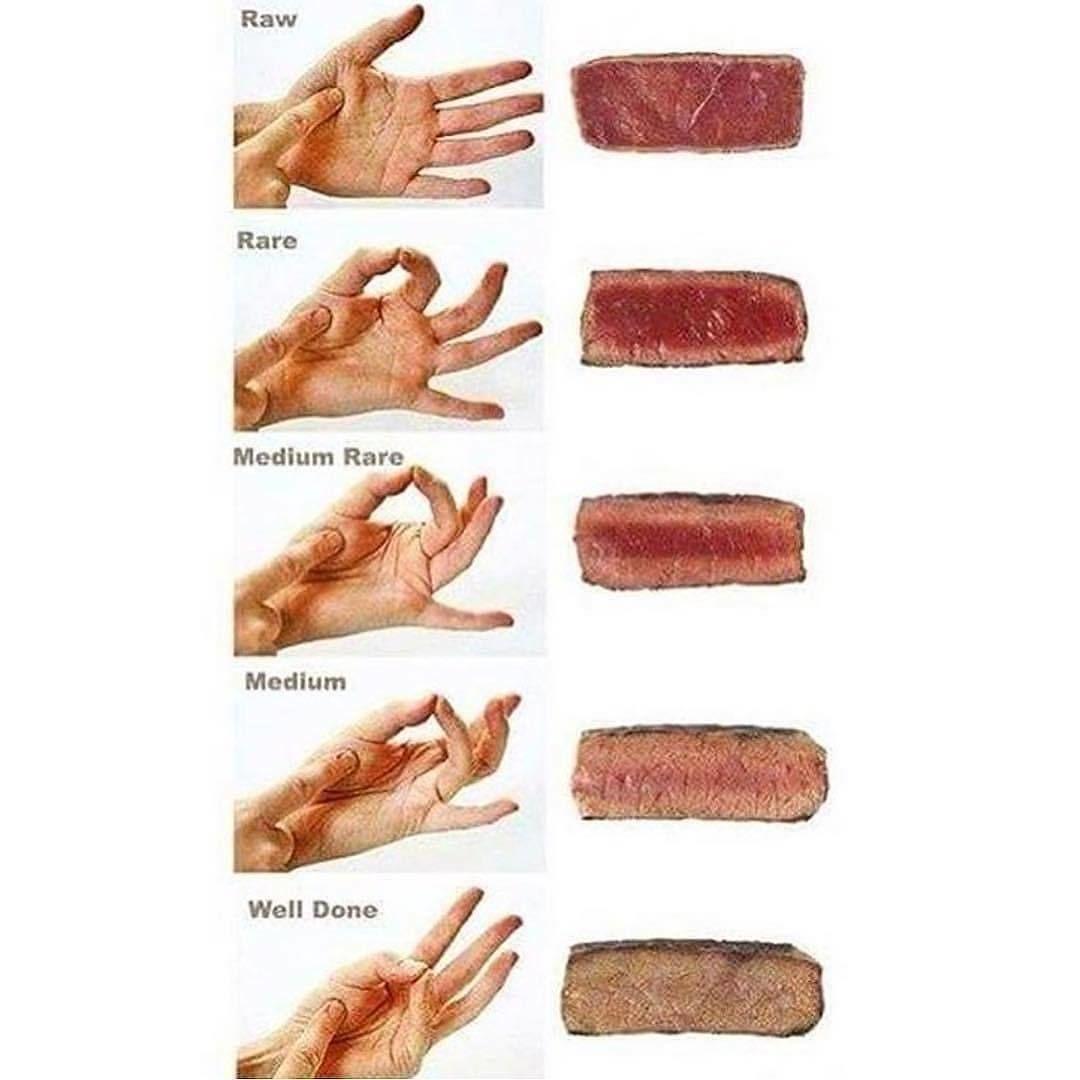 hoe lang biefstuk bakken voor medium