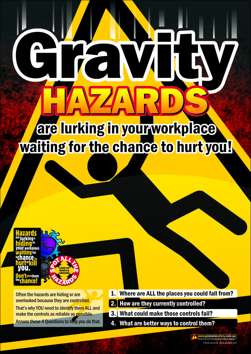 A3 Size Workplace Safety Poster reminding workers to be on