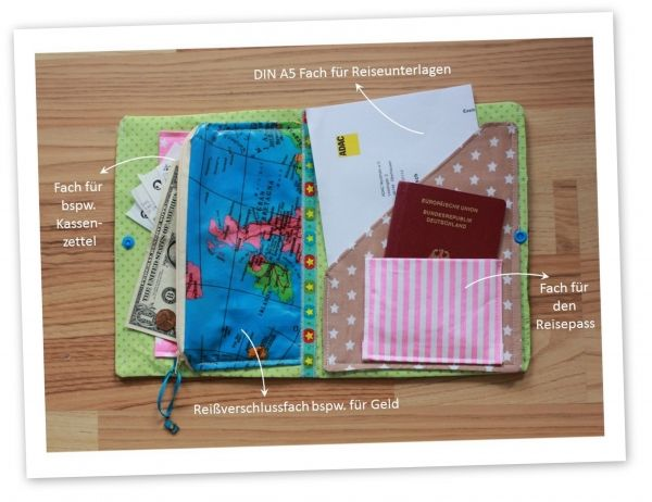 Reiseunterlagenmappe, Tasche für Reisepass und Co Travel