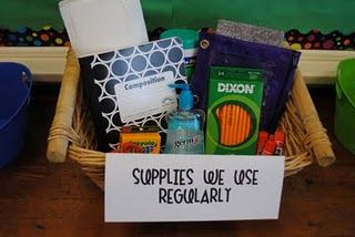 Show basket of commonly used supplies for back to school night.  It would nice to take pictures of the items you need and print them out. Then the parents can take one of the pictured items home and send back with the student.