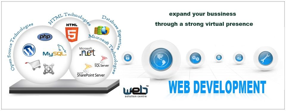 Website Designing Company In Dubai Httpinstructablesid