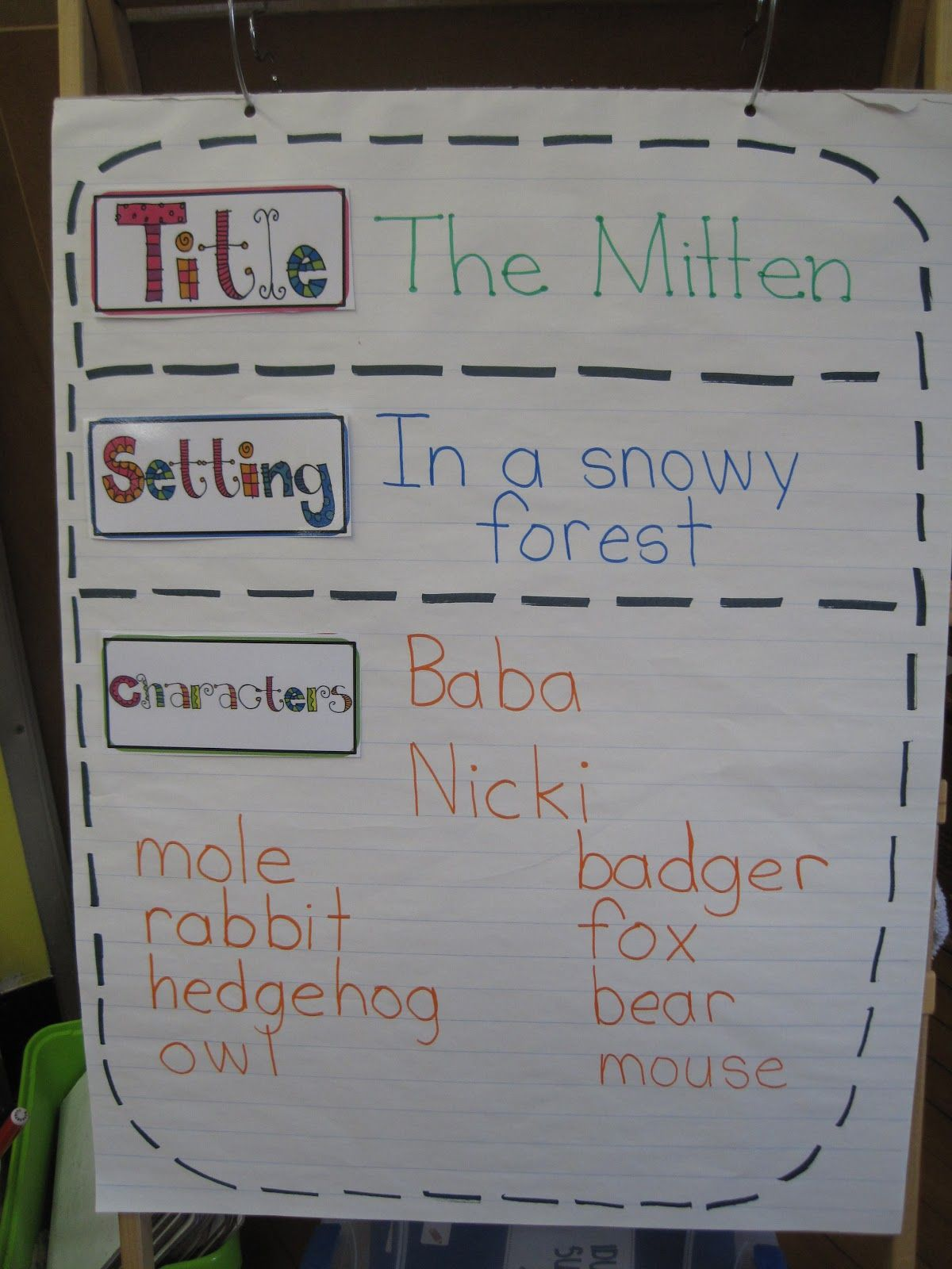 The Mitten Story Map